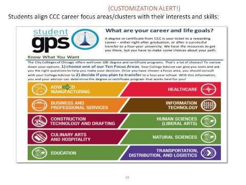 Bridging the Gap between Adult Education and Careers