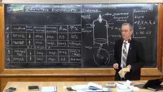 Урок 179. Двигатель внутреннего сгорания - 1