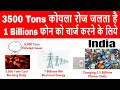 3,500 Tons of Coal Burns Daily to Power Mobile Phones in India..