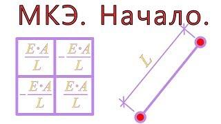 Метод конечных элементов. Как получить матрицу жесткости. Начало.