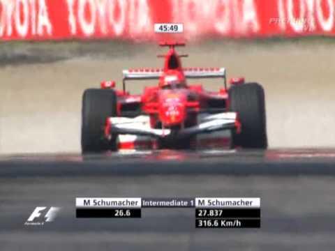 F1 Monza 06 FP3 - Schumi Action