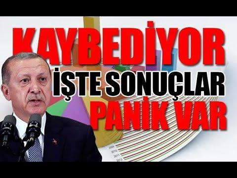 Yerel Seçimlerde ERDOĞAN'a BÜYÜK ŞOK !! - Türkiyeyi Neler Bekliyor ? - İşte Son Seçim Analizleri