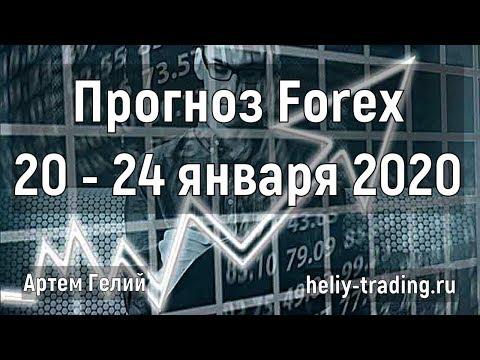 Прогноз форекс на неделю: 20 - 24 января 2020