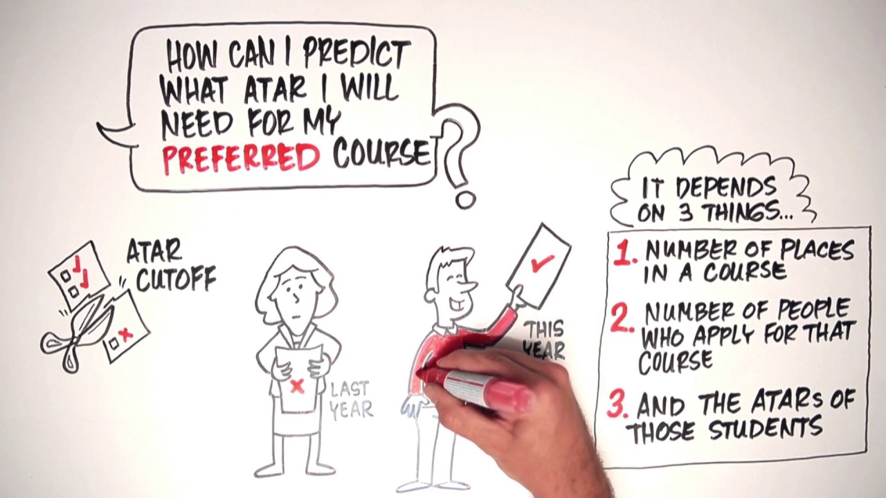 What is the ATAR? - YouTube