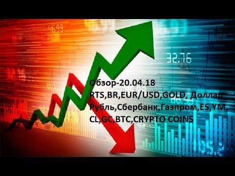 Обзор-20.04.18 RTS,BR,EUR/USD,GOLD, Доллар Рубль,Сбербанк,Газпром,ES,YM,CL,GC,BTC,CRYPTO COINS