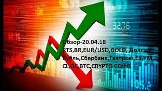 -200418 RTSBREURUSDGOLD  ESYMCLGCBTCCRYPTO COINS