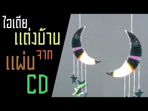 ไอเดีย แต่งบ้าน จาก แผ่น CD   รู้หรือไม่ - DYK - วันที่ 15 Aug 2019