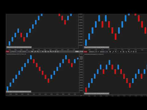 Renko optimiser indicator for NinjaTrader 8