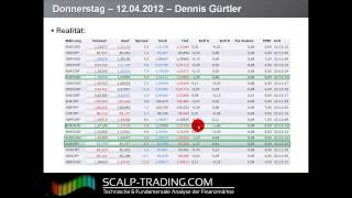Video Thumbnail: 8: Carrytrades, Rollover, Swap (26:32)