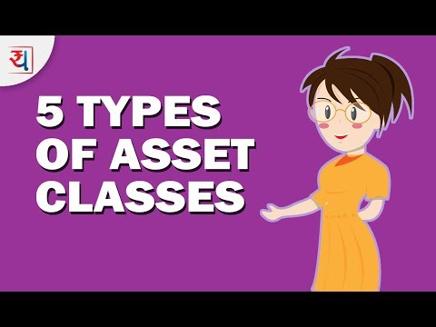 5 Types of Asset Classes | Asset Classification - Equity, Fixed Income, Real Estate, Gold & Cash