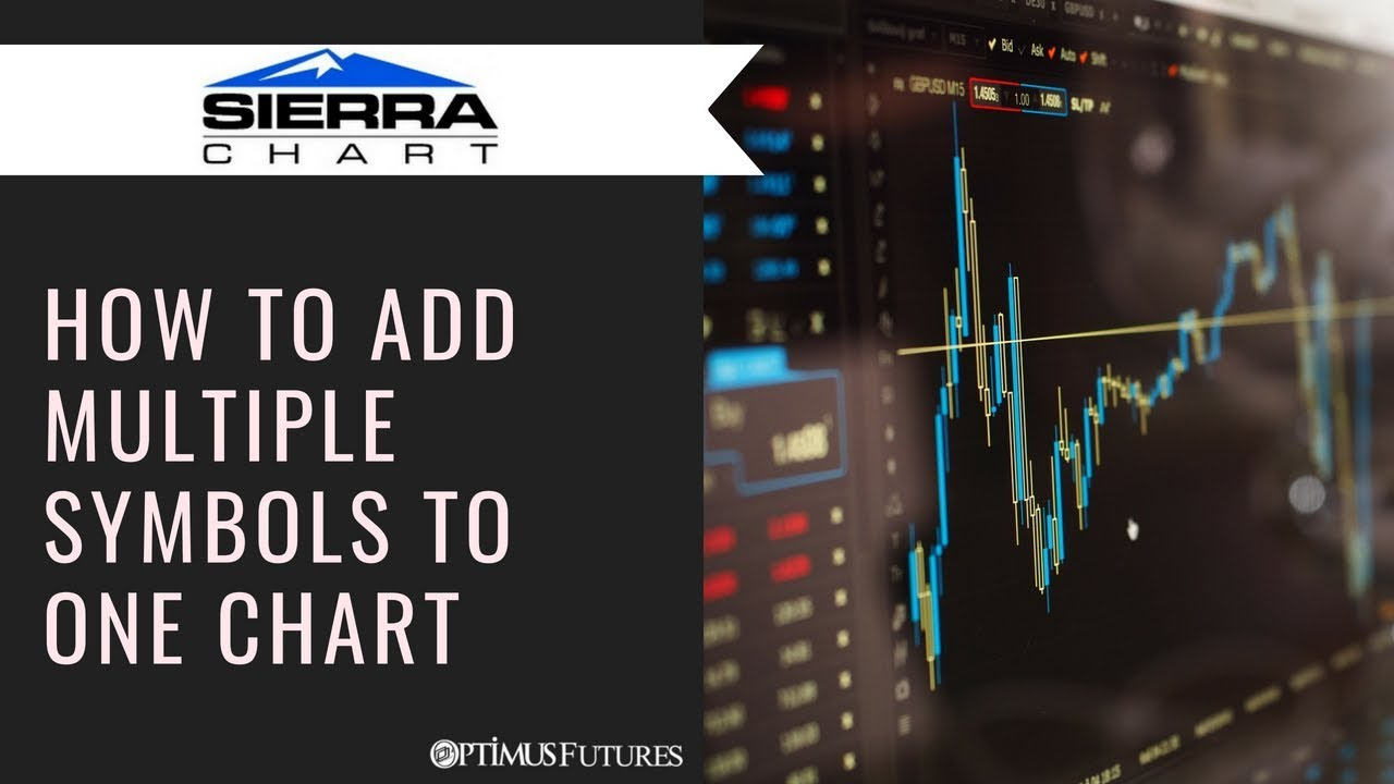 Sierra Chart How To Add Multiple Symbols To One Chart Optimus