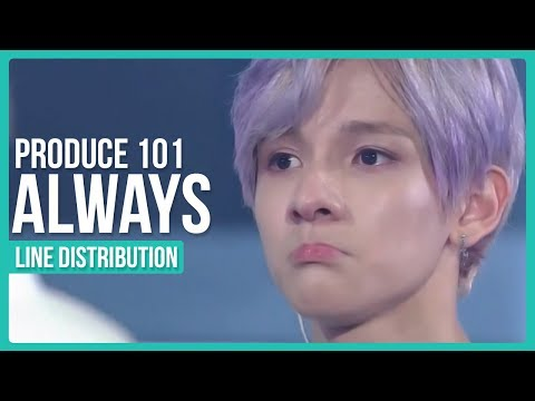 PRODUCE 101 - Always Line Distribution (Color Coded)