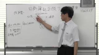 荷為替(弥生カレッジCMCの無料簿記講座)