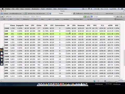 CPA Super Affiliate Ivan Ong Optimization Tips #1 - Day Parting