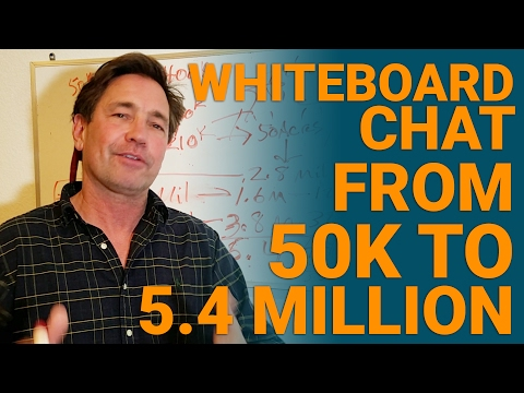 How To Invest In Real Estate: Whiteboard Chat - From 50K To 5.4 Million - Real Estate Investing