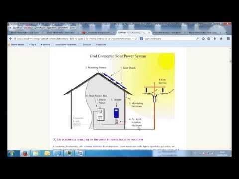 Schema Impianto Fotovoltaico Domestico 3 6 Kw Youtube