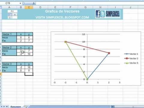 OPERACIONES con VECTORES analíticamente R3 (3D) 👌 Geometría Descriptiva💪 from YouTube · Duration:  6 minutes 25 seconds