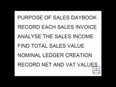 IBAPP #029 Sales Invoices Daybook