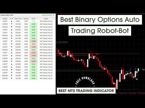 Best Binary Options Auto Trading Robot-Bot | MT2 Trading Indicator | Metatrader 4 | Free Download