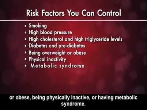 Heart Disease Risk Factors