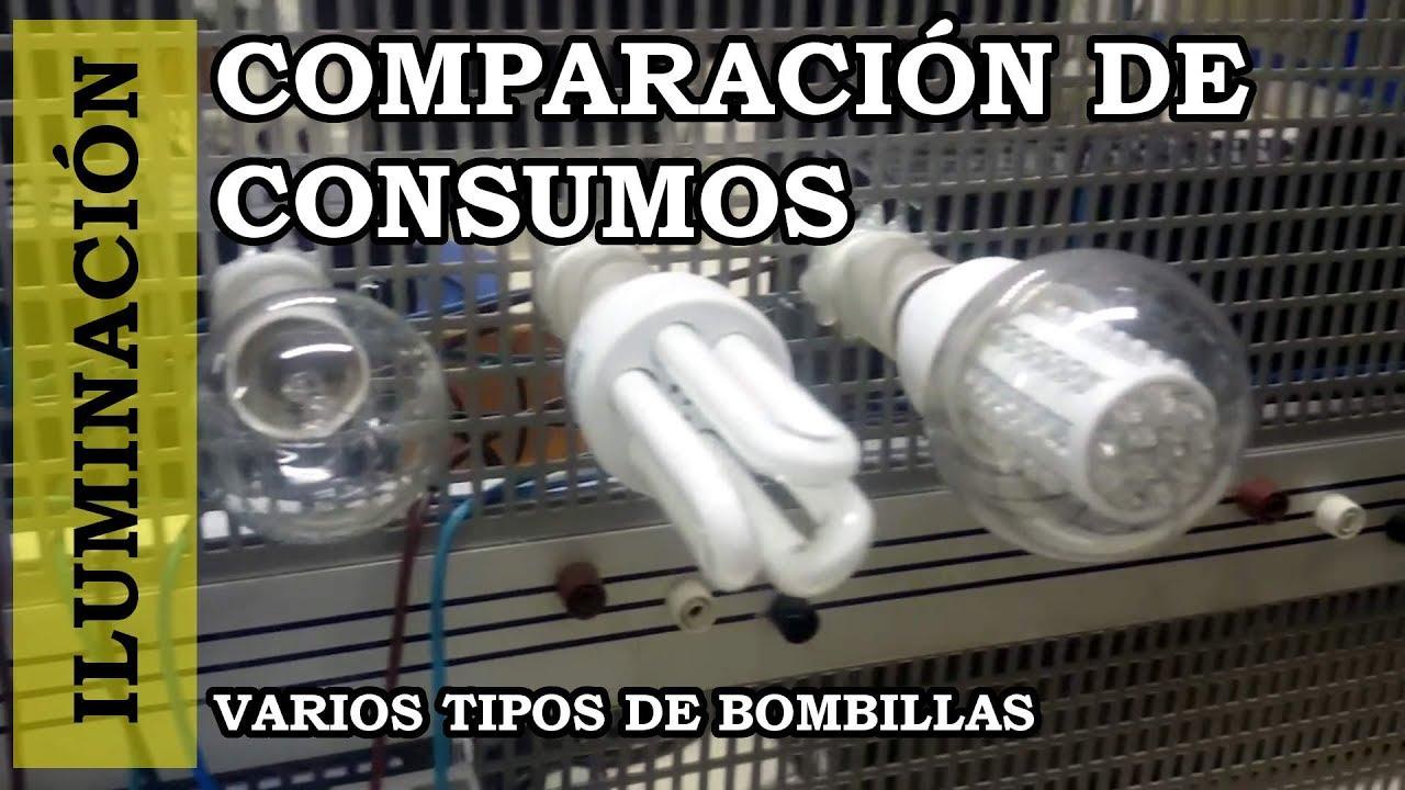 de consumo Eficiencia consumo energéticaComparación bombillasComparar bombilla del varias 3T1cu5FKJl