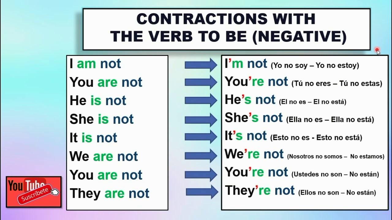 Contracciones del Verb To be_Positive_Negative_Aprende Inglés con Guisell