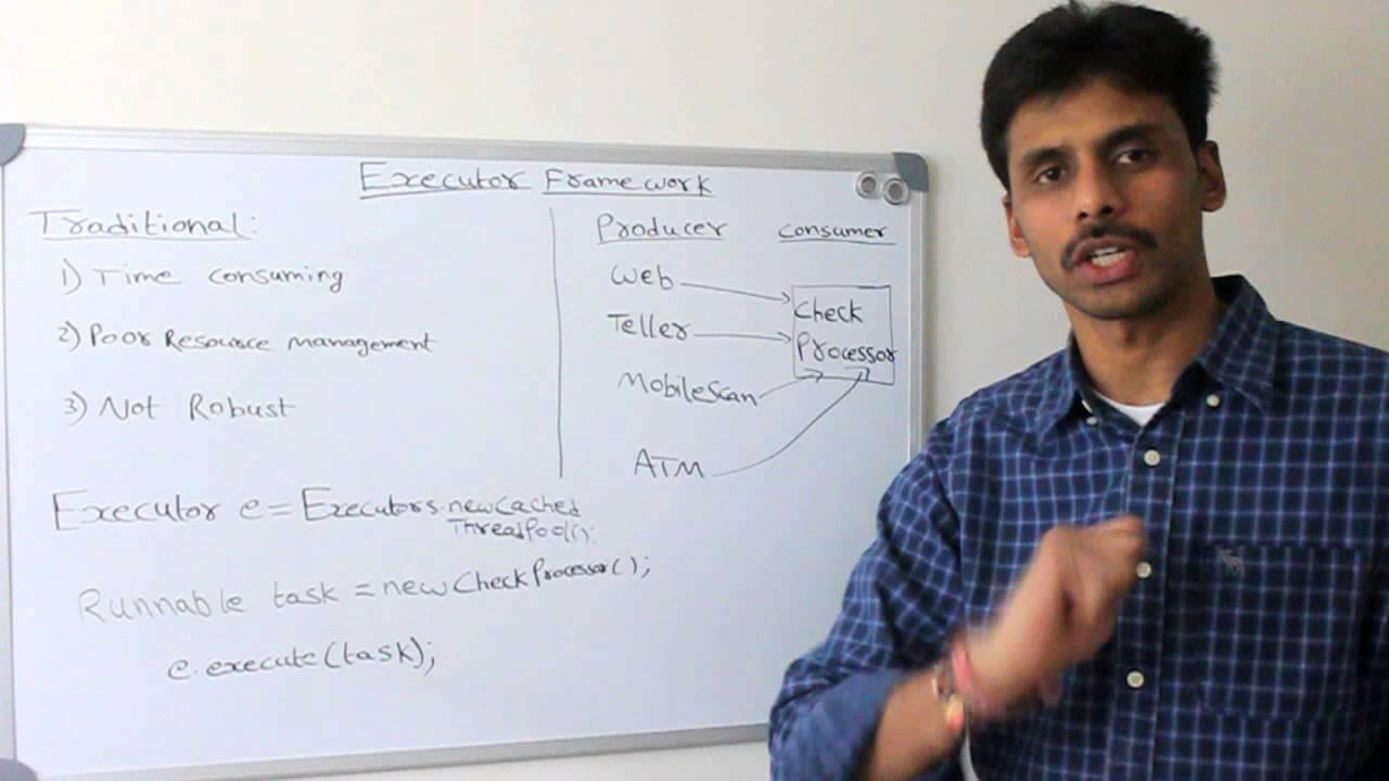 Java executor framework youtube java executor framework baditri Gallery
