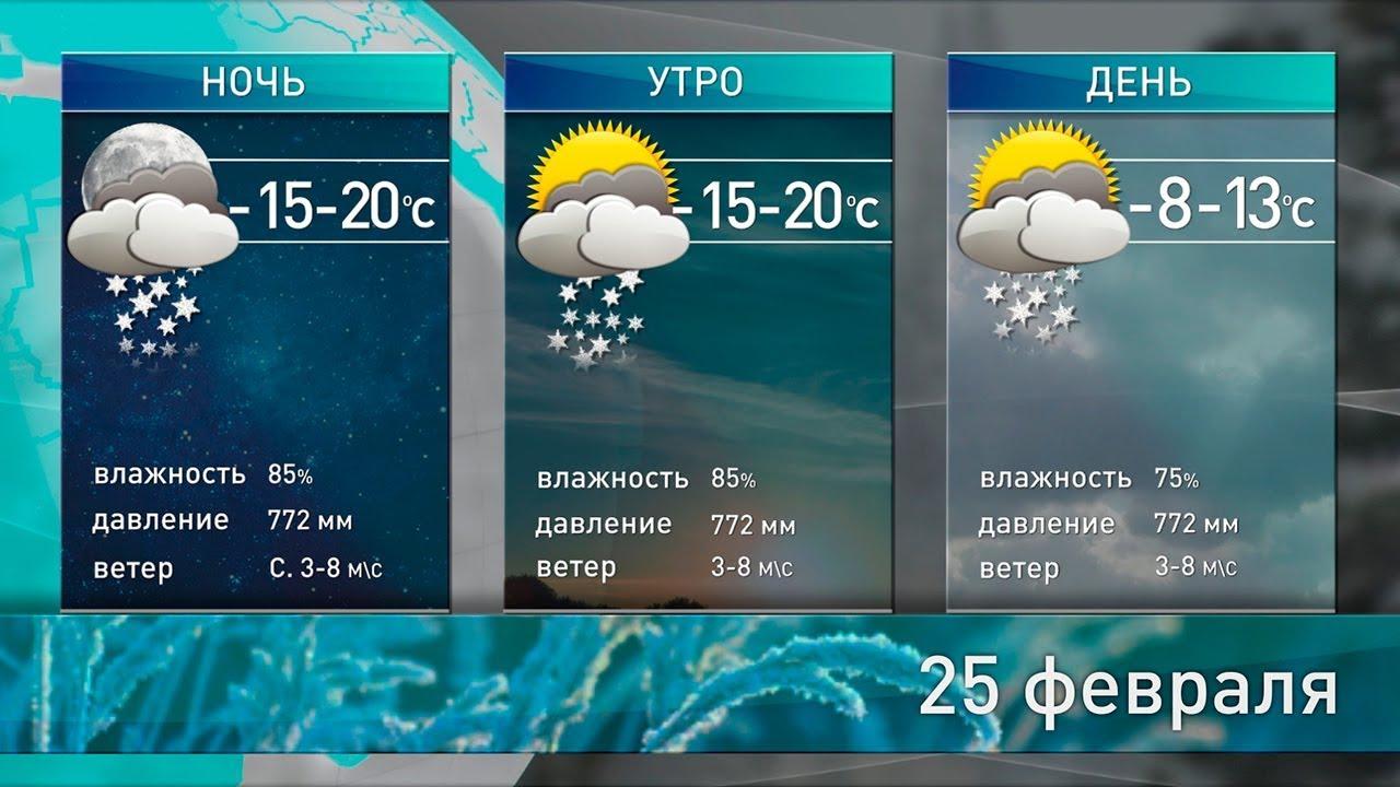 Прогноз погоды на 25 февраля