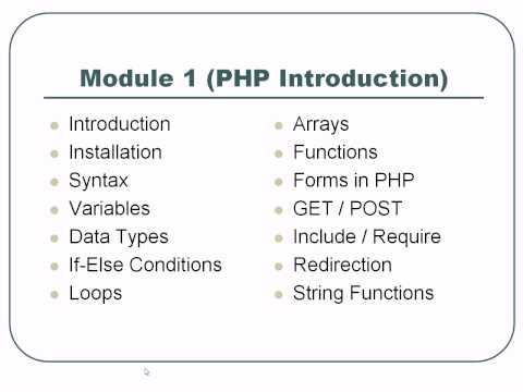 PHP & MySQL Complete Tutorial in Urdu / Hindi from Beginners to Advance Level - Class 1
