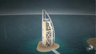 Sandstorm Protection | Strip the Dubai City