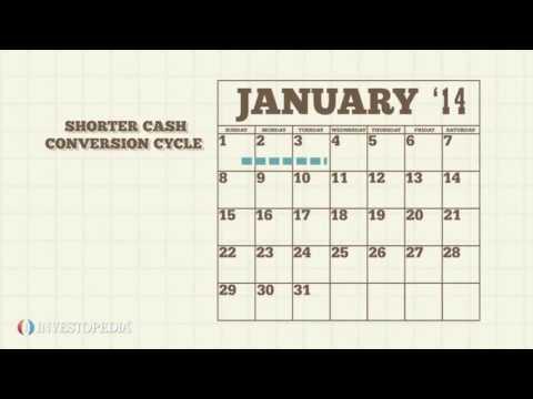 SBO33 PRESENT - The Cash Conversion Cycle - Video  Investopedia.mp4