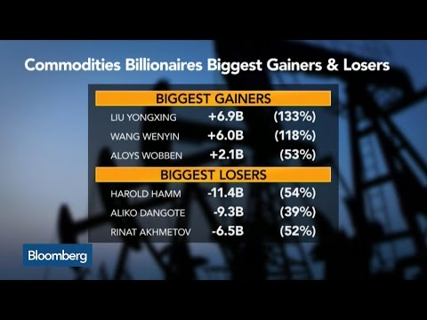 Commodities Slump Weighs on Billionaire Fortunes