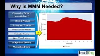 Intro to Marketing Mix Modeling