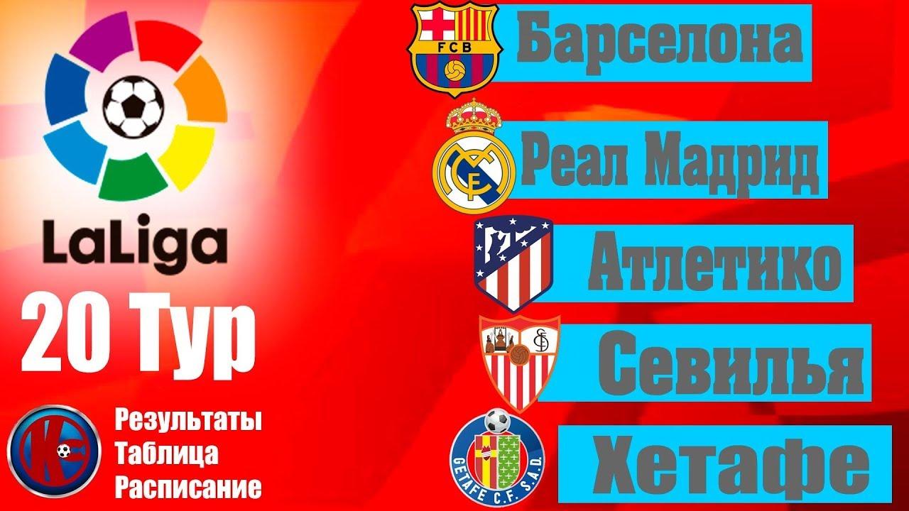 Испания все футбольные лиги результаты