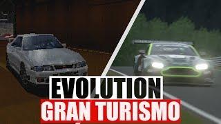 Gran Turismo Evolution Through the Years