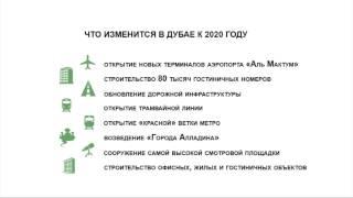 Выставка «Экспо-2020» в Дубае – как создается будущее(Инвестируйте в премиальную гостиничную недвижимость - http://www.whydubai.ru/s/vip/ Выставка «Экспо-2020» в Дубае – как..., 2014-09-03T03:54:04.000Z)