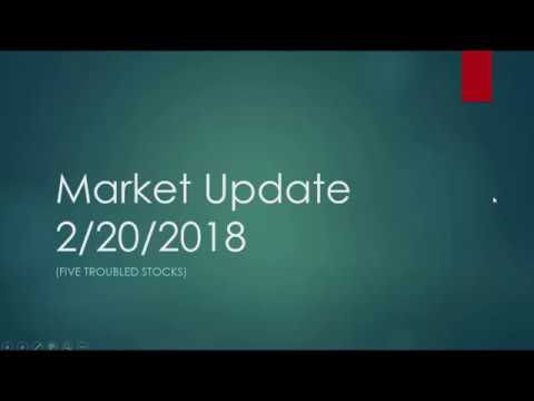 Stock Market Update (Five Troubled Stocks) - Mike Swanson (02/20/2018)