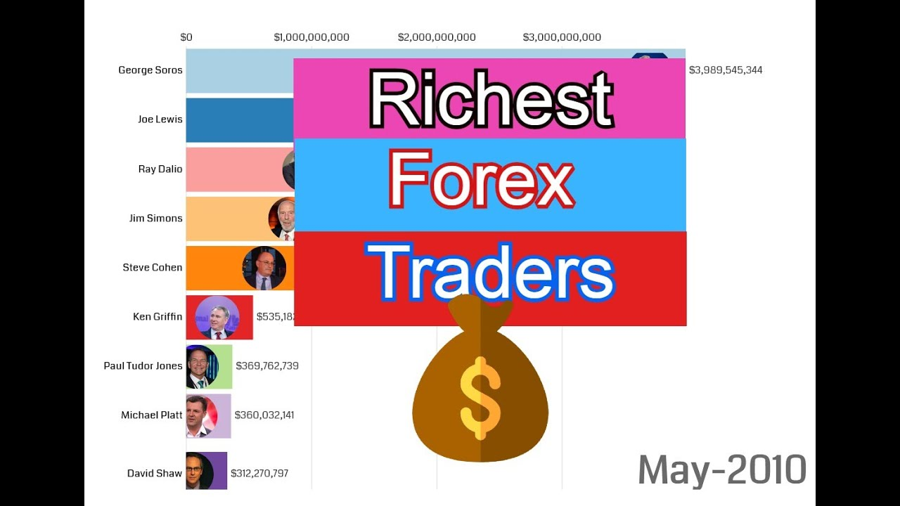 The top richest forex traders in the world