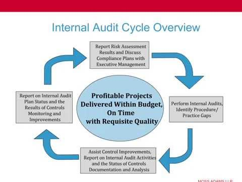 Construction Project Internal Controls: Leverage Controls to Improve Performance