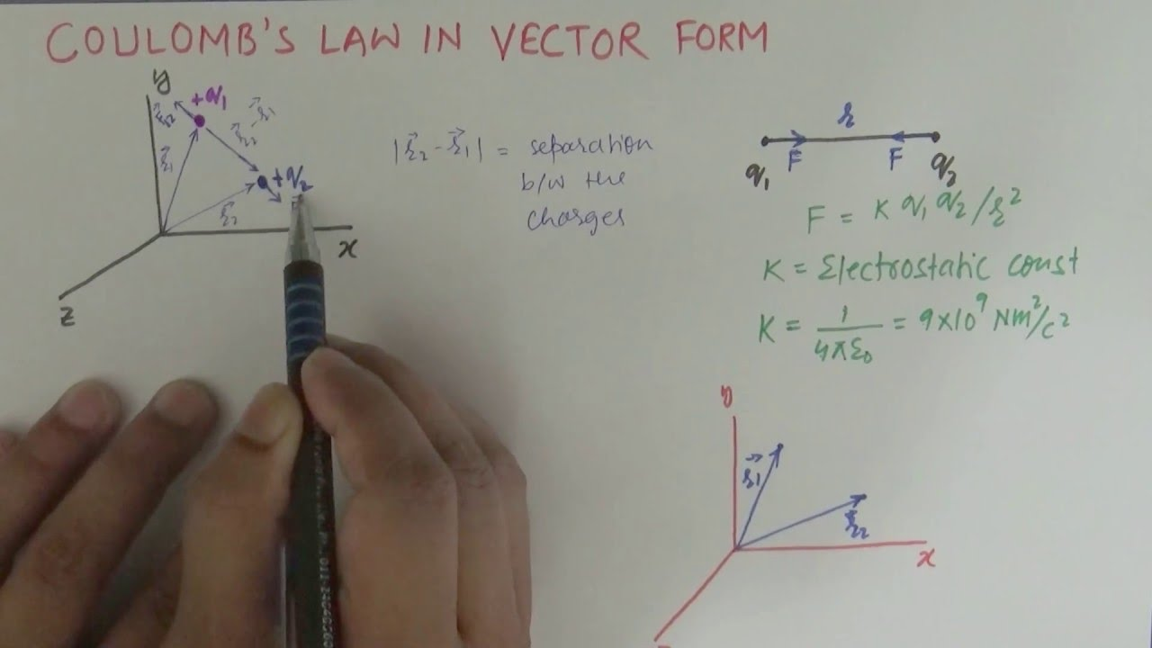 Coulomb's law in vector form - YouTube