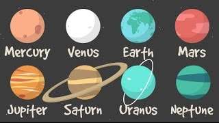 2D Cartoon Rotating Planets of the Solar System [After Effects]