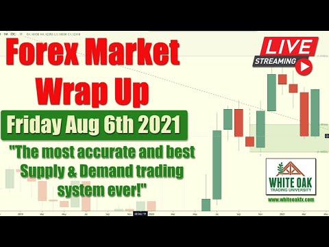🔎 Weekly Forex Market Wrap Up, Price Review and Outlook: EURUSD Gold Oil AUDUSD GBPUSD August 2021
