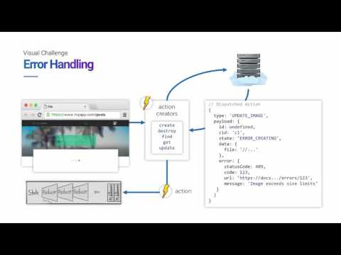 React Architecture Challenge: Error Handling