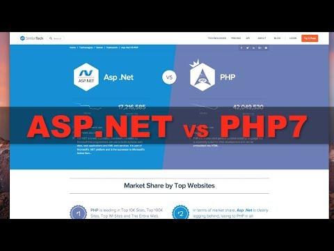 ASP.NET vs PHP7 in 2018