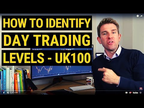 How to identify Day Trading Levels on the FTSE 100 💡