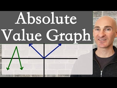 Absolute Value Function (How to Graph)