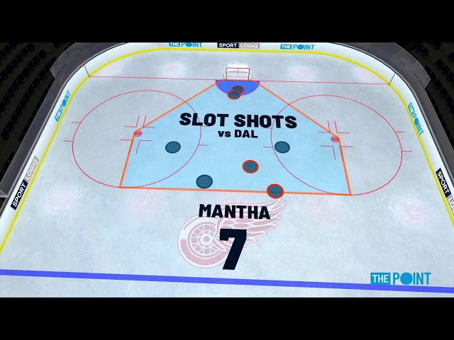 Mantha's Monster 4-Goal Game