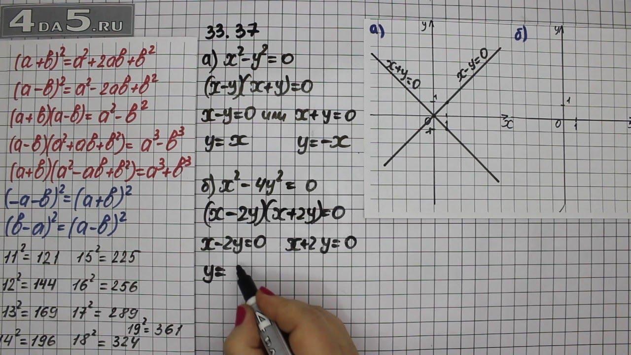 Гдз Алгебра 7 34.1