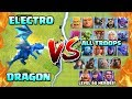 ALL TROOPS vs ELECTRO DRAGON! Clash of Clans NEW TROOP! CoC Update - Electro Dragon Attacks!