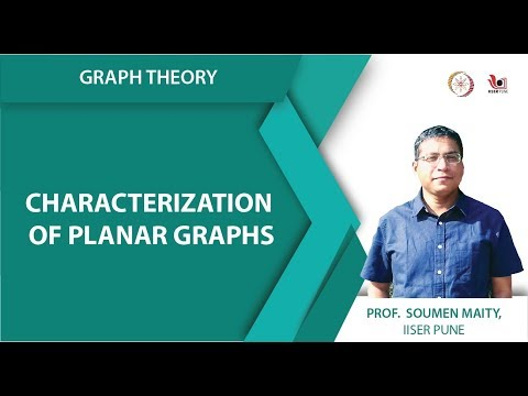Lecture 20 Part 1 Characterization Of Planar Graphs